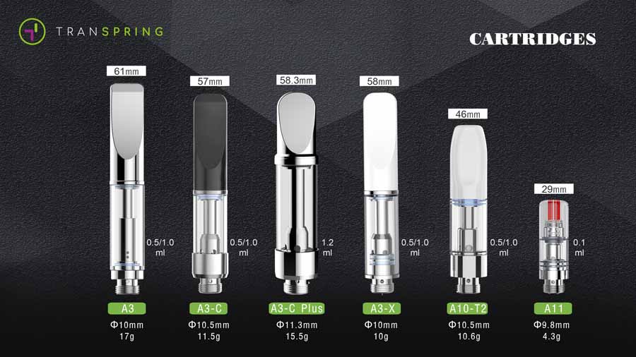 Best Cannabis Vape Cartridge-Transpring(1).jpg